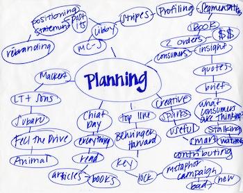 The value of a written plan   The Wayward Journey